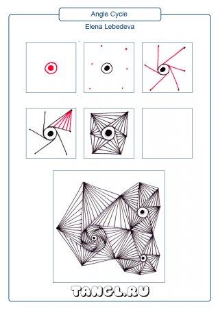 Angle Cycle